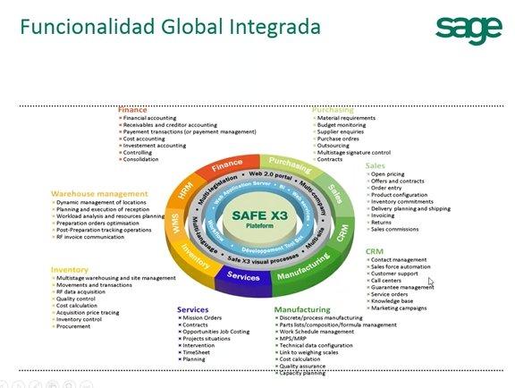 Gestión de empresas de Servicios con el ERP Sage X3 [Webinar de 40 mnts.]