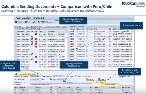 Especial IVA y Factura Electrónica en Latinoamérica con Invoiceware [5 webinars]