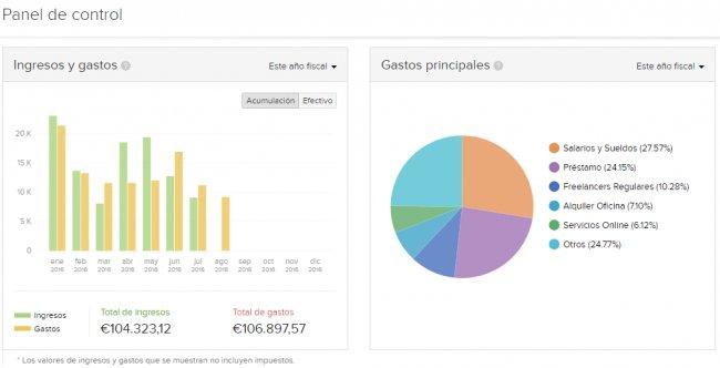 31 software de Contabilidad y facturación Online para PYMES, autónomos y asesorías