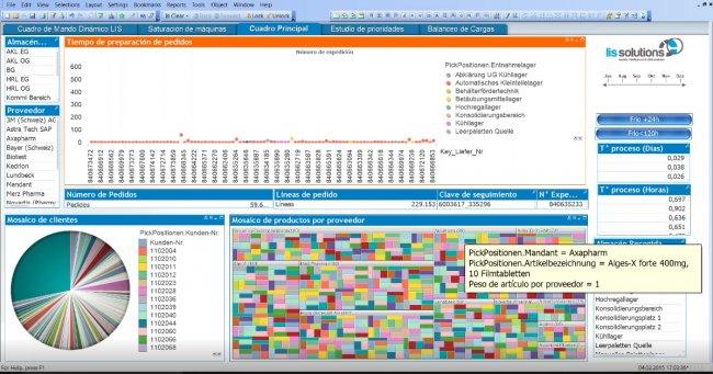 ERP para Sector Fabricación. 25 demos. Informe Especial.
