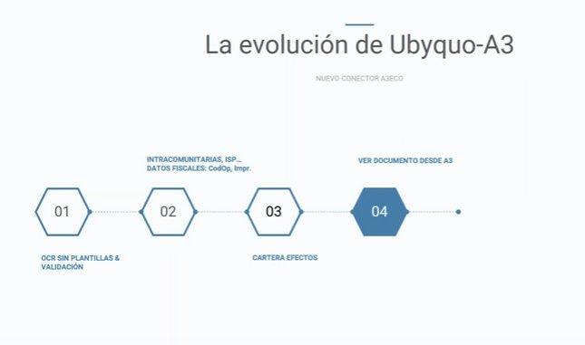 Conciliación Bancaria automática con Sage 200, Despachos y Murano. Con Ubyquo Bancos  [Demo]