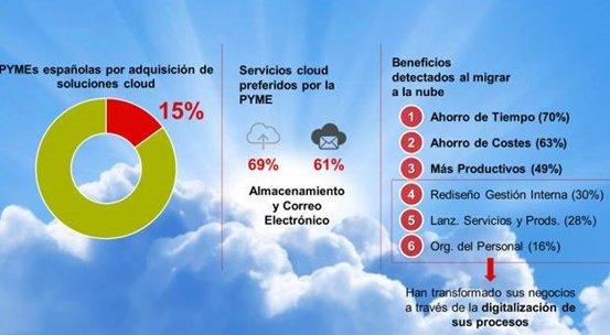 La IAMCP España (Asociación de Partners de Microsoft) celebró su reunión anual en Sevilla