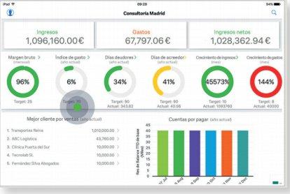Guía de Software de Contabilidad Online [Por ERP-Spain.com]