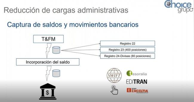 Gestión avanzada de Tesorería con T&FM (Webinar de 50 mnts.)