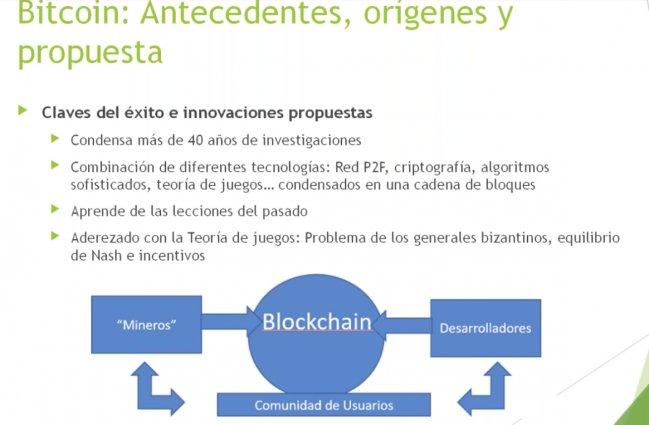 Orígenes de la tecnología Blockchain: Bitcoin [Webinar de 60 min]