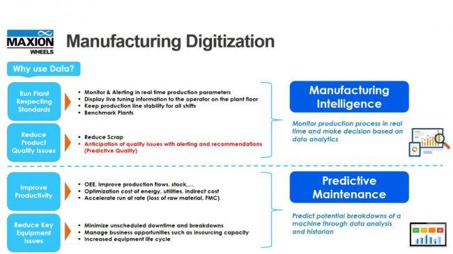 OEE y Monitorización de plantas de fabricación en Maxion Wheels (Llantas) con Forcam IIoT e Infor MES [Video en inglés 53 min]
