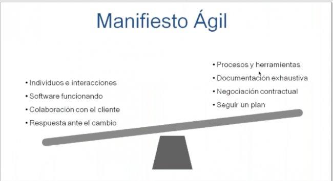 Gestión Agil de Proyectos: Introducción y mejores prácticas [Video 70 mins.]