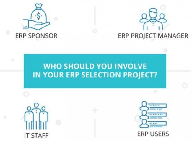 ERP Cloud para la PYME. Guía TEC 2019. [Guía Completa en inglés]