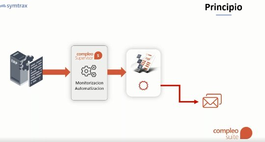 Ciclo completo de factura digital desde ERP con Compleo (Intro, demo y caso Ricola)