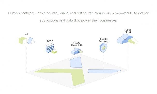 Española de hosting SYS4NET usa el Cloud de Nutanix