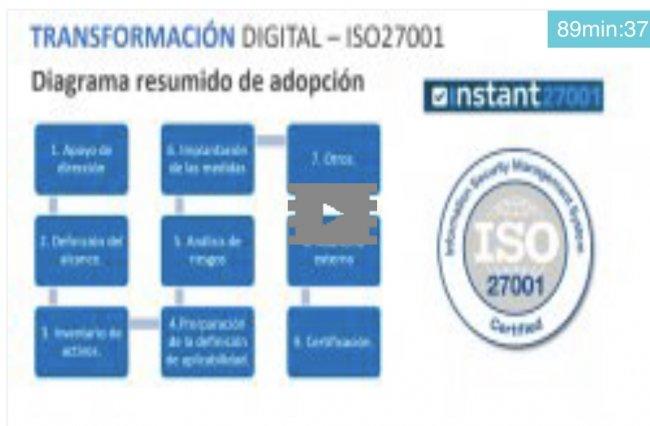 ISO 27001 como estándar de gestión de seguridad informática